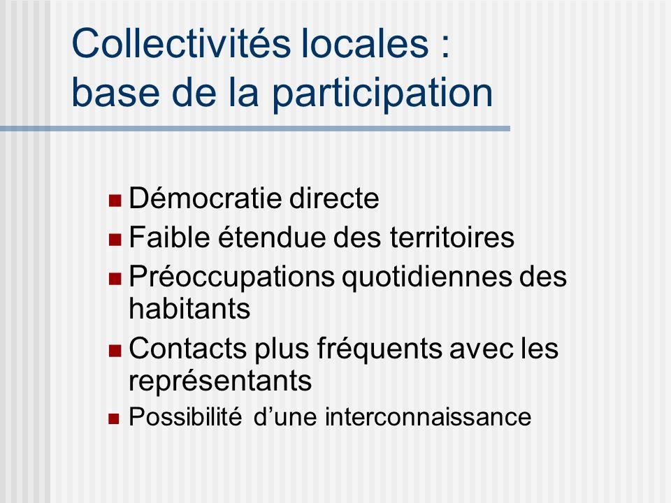 Collectivités locales : base de la participation Démocratie directe Faible étendue des territoires Préoccupations quotidiennes des habitants Contacts plus fréquents avec les représentants Possibilité dune interconnaissance