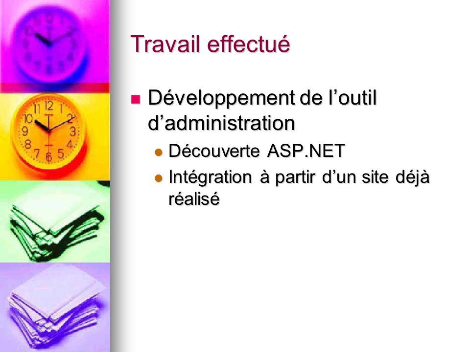 Travail effectué Développement de loutil dadministration Développement de loutil dadministration Découverte ASP.NET Découverte ASP.NET Intégration à p