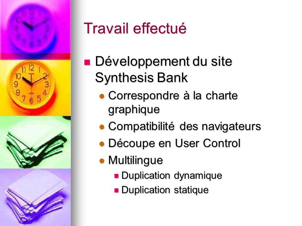Travail effectué Développement du site Synthesis Bank Développement du site Synthesis Bank Correspondre à la charte graphique Correspondre à la charte