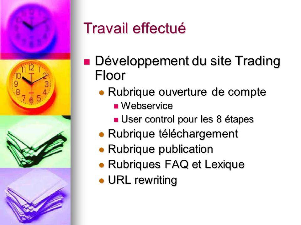 Travail effectué Développement du site Trading Floor Développement du site Trading Floor Rubrique ouverture de compte Rubrique ouverture de compte Web