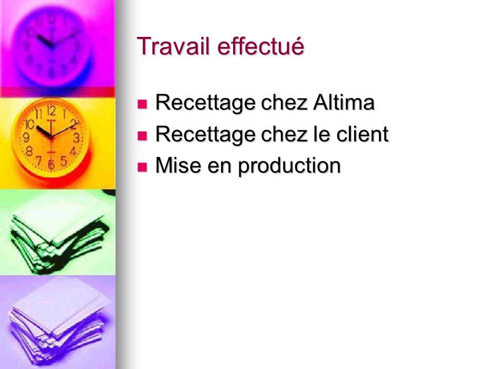 Travail effectué Recettage chez Altima Recettage chez Altima Recettage chez le client Recettage chez le client Mise en production Mise en production