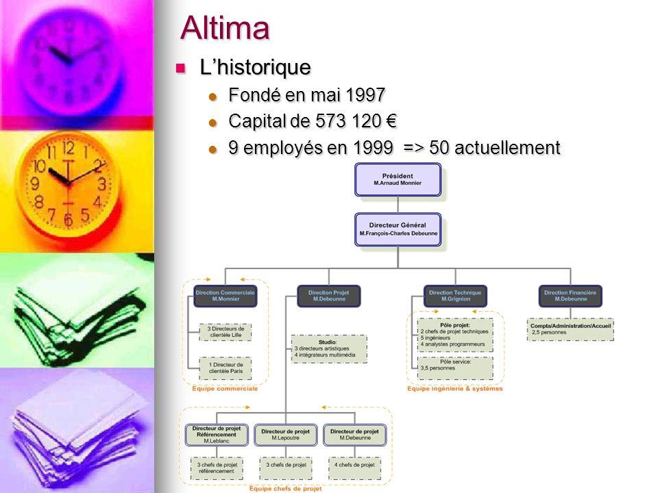 Altima Lhistorique Lhistorique Fondé en mai 1997 Fondé en mai 1997 Capital de 573 120 Capital de 573 120 9 employés en 1999 => 50 actuellement 9 emplo