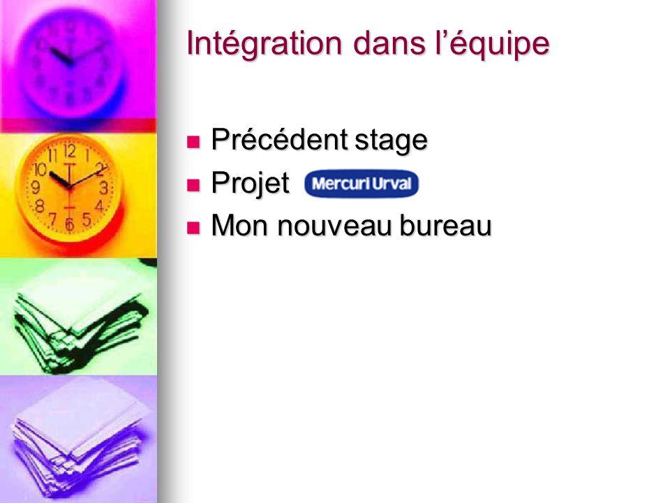 Intégration dans léquipe Précédent stage Précédent stage Projet Projet Mon nouveau bureau Mon nouveau bureau