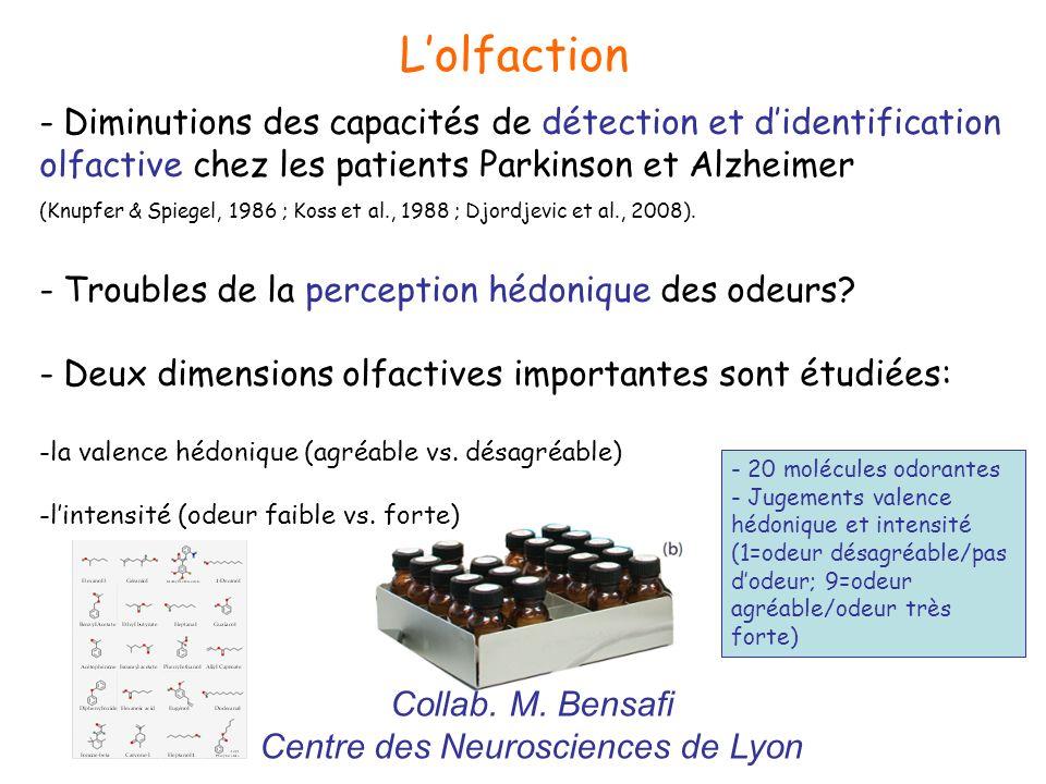 Lolfaction - Diminutions des capacités de détection et didentification olfactive chez les patients Parkinson et Alzheimer (Knupfer & Spiegel, 1986 ; K