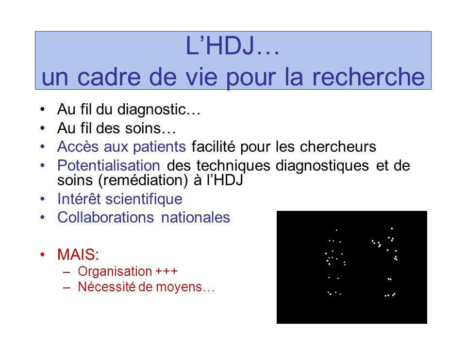 LHDJ… un cadre de vie pour la recherche Au fil du diagnostic… Au fil des soins… Accès aux patients facilité pour les chercheurs Potentialisation des t