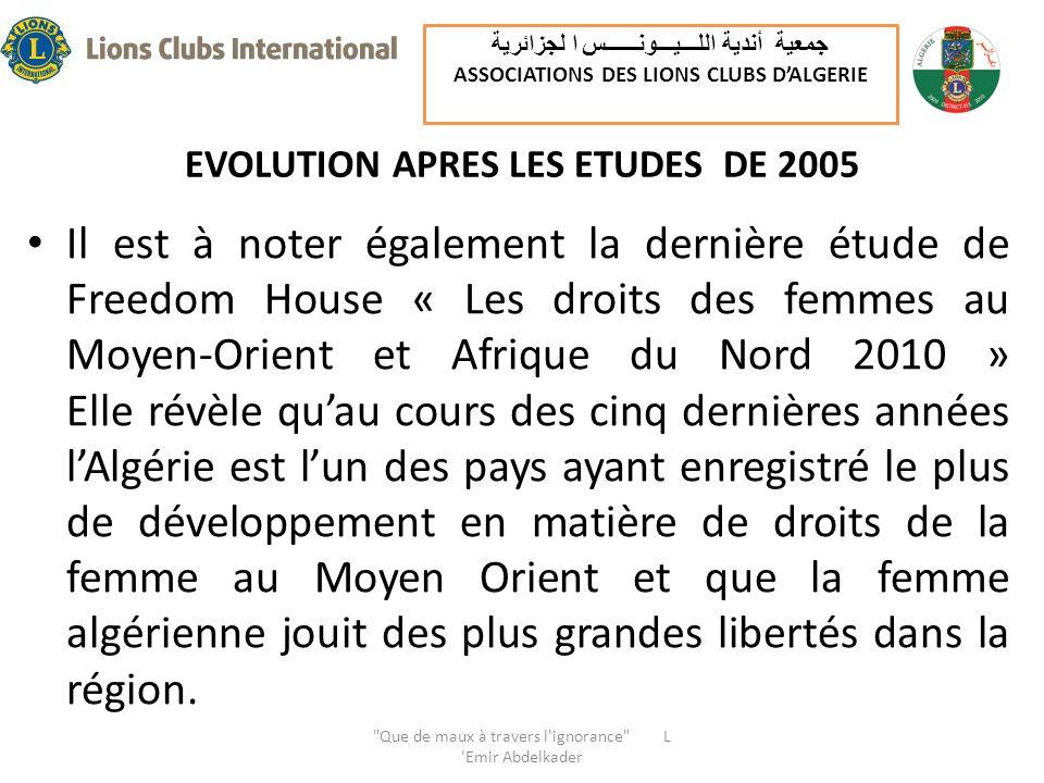 EVOLUTION APRES LES ETUDES DE 2005 Il est à noter également la dernière étude de Freedom House « Les droits des femmes au Moyen-Orient et Afrique du N