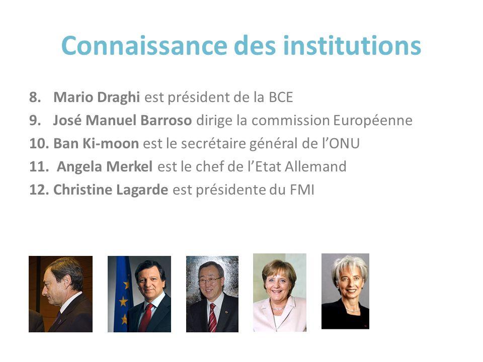 Connaissance des institutions 8.Mario Draghi est président de la BCE 9.José Manuel Barroso dirige la commission Européenne 10.Ban Ki-moon est le secré