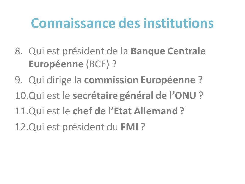 Connaissance des institutions 8.Qui est président de la Banque Centrale Européenne (BCE) ? 9.Qui dirige la commission Européenne ? 10.Qui est le secré