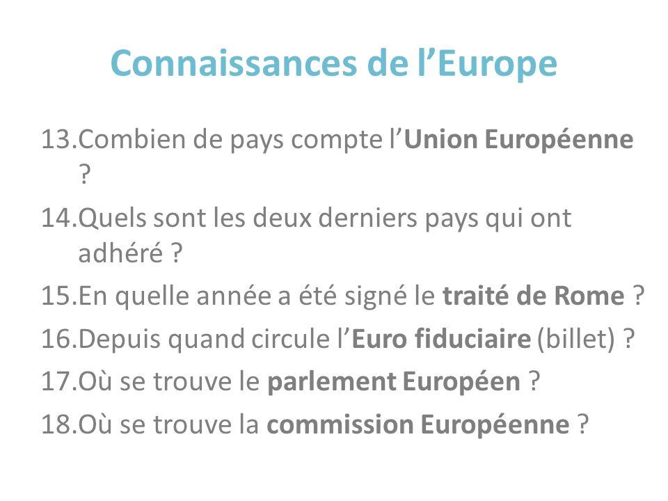 Connaissances de lEurope 13.Combien de pays compte lUnion Européenne ? 14.Quels sont les deux derniers pays qui ont adhéré ? 15.En quelle année a été