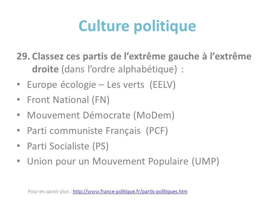Culture politique 29.Classez ces partis de lextrême gauche à lextrême droite (dans lordre alphabétique) : Europe écologie – Les verts (EELV) Front Nat