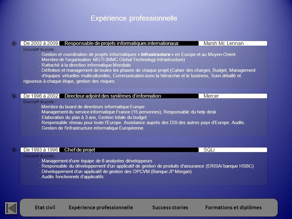 Etat civilExpérience professionnelleSuccess storiesFormations et diplômes Responsable de projets informatiques internationaux De 2002 à 2009Marsh Mc L