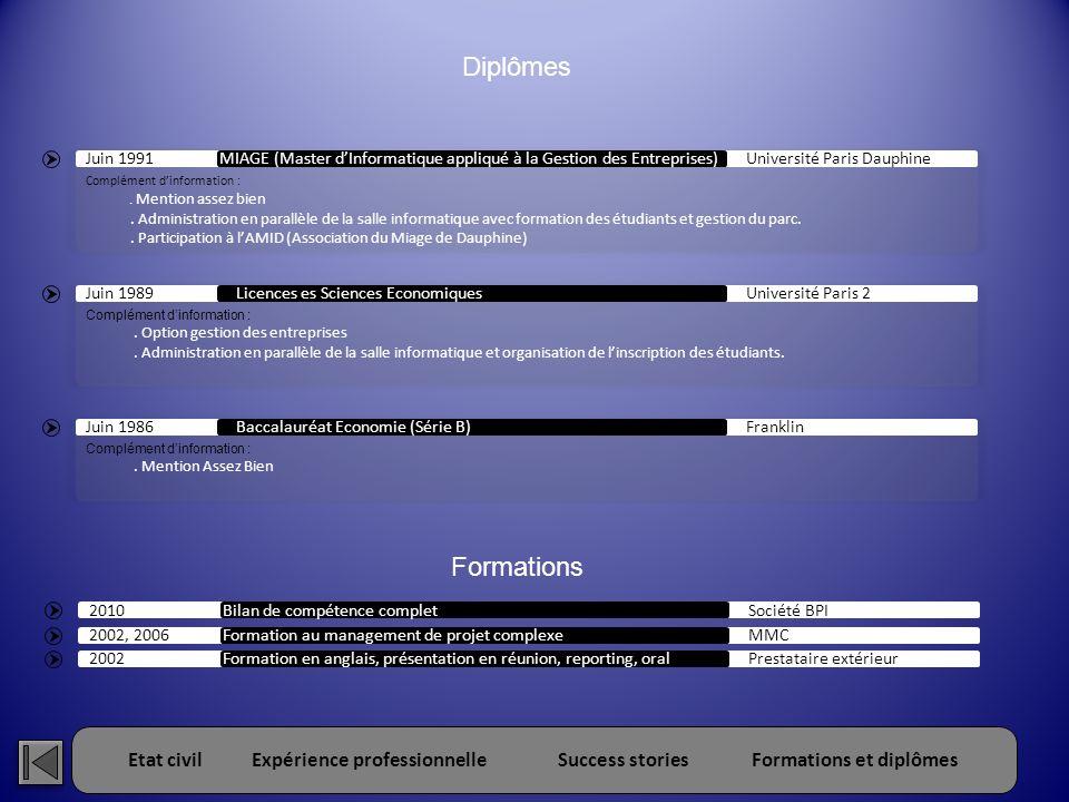 Etat civilExpérience professionnelleSuccess storiesFormations et diplômes MIAGE (Master dInformatique appliqué à la Gestion des Entreprises) Juin 1991