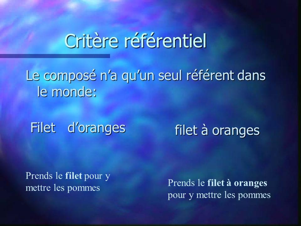 Critère référentiel Le composé na quun seul référent dans le monde: Filet doranges filet à oranges Prends le filet pour y mettre les pommes Prends le filet à oranges pour y mettre les pommes