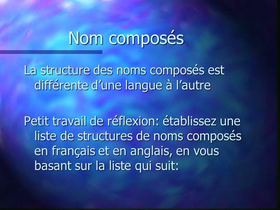 Nom composés La structure des noms composés est différente dune langue à lautre Petit travail de réflexion: établissez une liste de structures de noms composés en français et en anglais, en vous basant sur la liste qui suit: