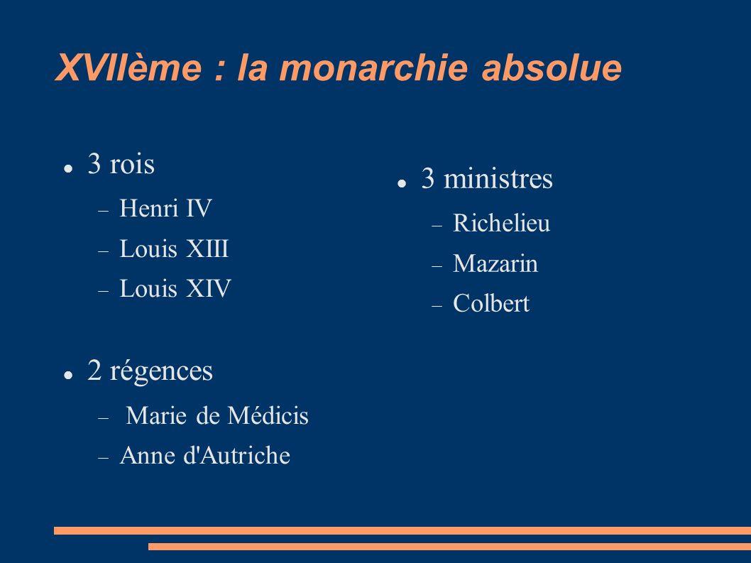 XVIIème : la monarchie absolue 3 rois Henri IV Louis XIII Louis XIV 2 régences Marie de Médicis Anne d Autriche 3 ministres Richelieu Mazarin Colbert