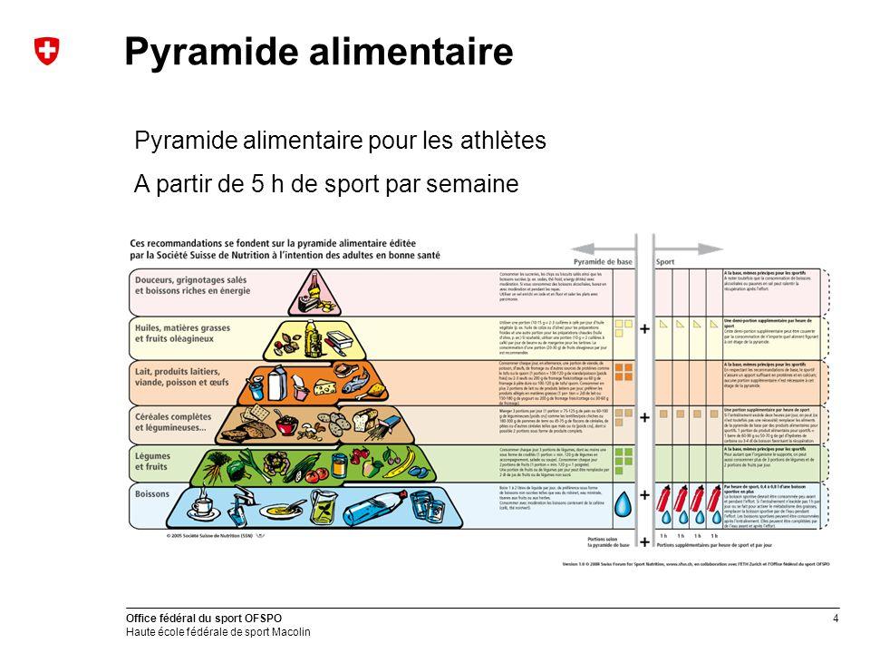 4 Office fédéral du sport OFSPO Haute école fédérale de sport Macolin Pyramide alimentaire pour les athlètes A partir de 5 h de sport par semaine Pyra