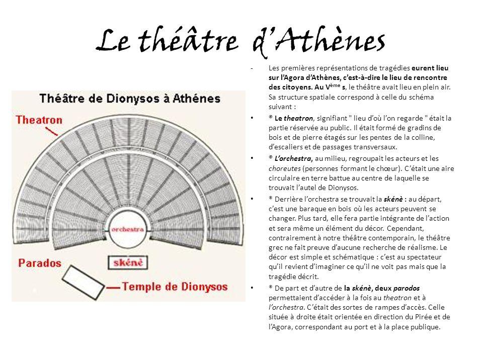 Le théâtre dAthènes - Les premières représentations de tragédies eurent lieu sur lAgora dAthènes, cest-à-dire le lieu de rencontre des citoyens.