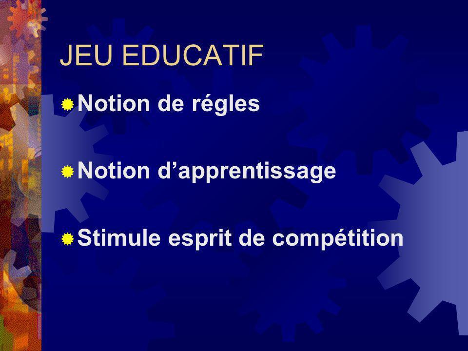 JEU EDUCATIF Notion de régles Notion dapprentissage Stimule esprit de compétition
