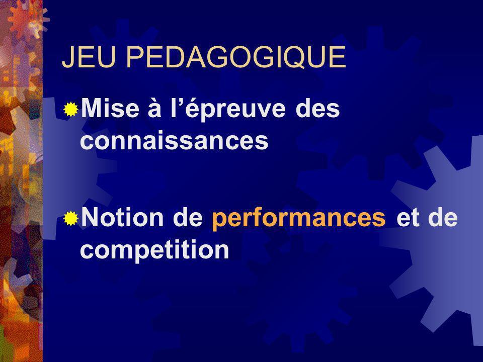 JEU PEDAGOGIQUE Mise à lépreuve des connaissances Notion de performances et de competition