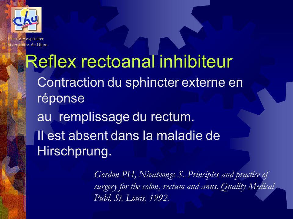 Reflex rectoanal inhibiteur Contraction du sphincter externe en réponse au remplissage du rectum. Il est absent dans la maladie de Hirschprung. Centre