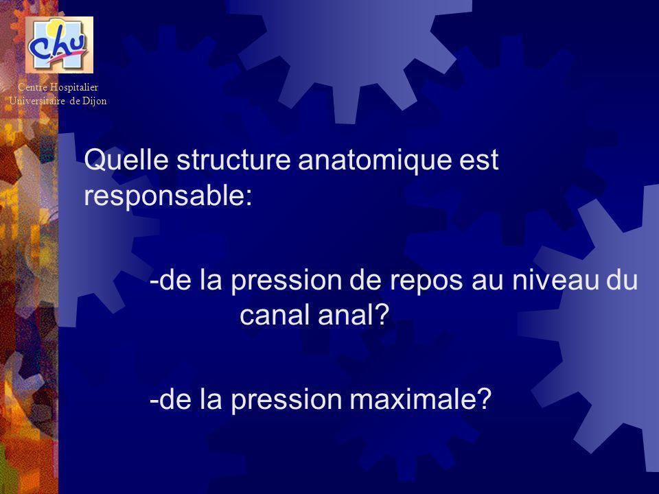 Quelle structure anatomique est responsable: -de la pression de repos au niveau du canal anal? -de la pression maximale? Centre Hospitalier Universita