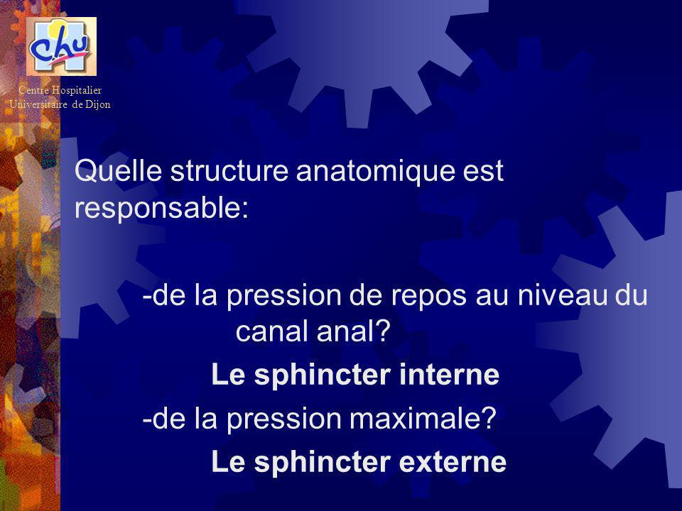 Quelle structure anatomique est responsable: -de la pression de repos au niveau du canal anal? Le sphincter interne -de la pression maximale? Le sphin