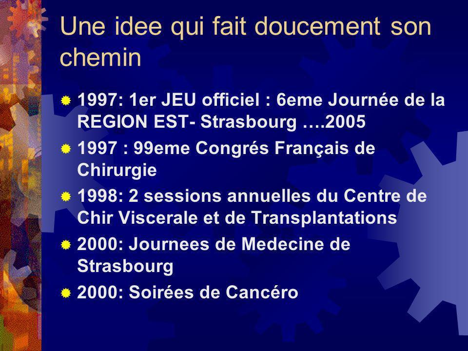Une idee qui fait doucement son chemin 1997: 1er JEU officiel : 6eme Journée de la REGION EST- Strasbourg ….2005 1997 : 99eme Congrés Français de Chir