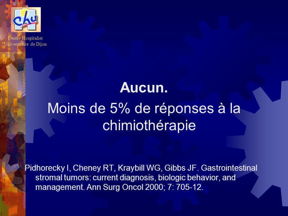 Aucun. Moins de 5% de réponses à la chimiothérapie Pidhorecky I, Cheney RT, Kraybill WG, Gibbs JF. Gastrointestinal stromal tumors: current diagnosis,