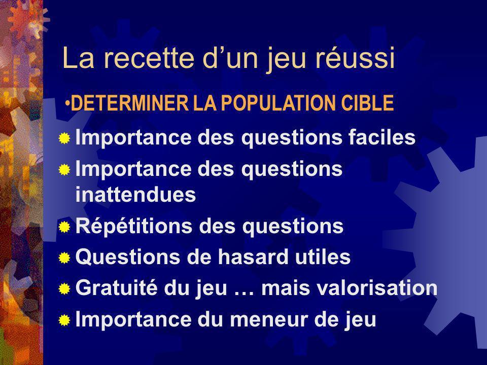 La recette dun jeu réussi Importance des questions faciles Importance des questions inattendues Répétitions des questions Questions de hasard utiles G