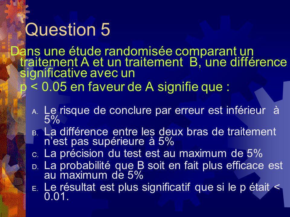 Question 5 Dans une étude randomisée comparant un traitement A et un traitement B, une différence significative avec un p < 0.05 en faveur de A signif