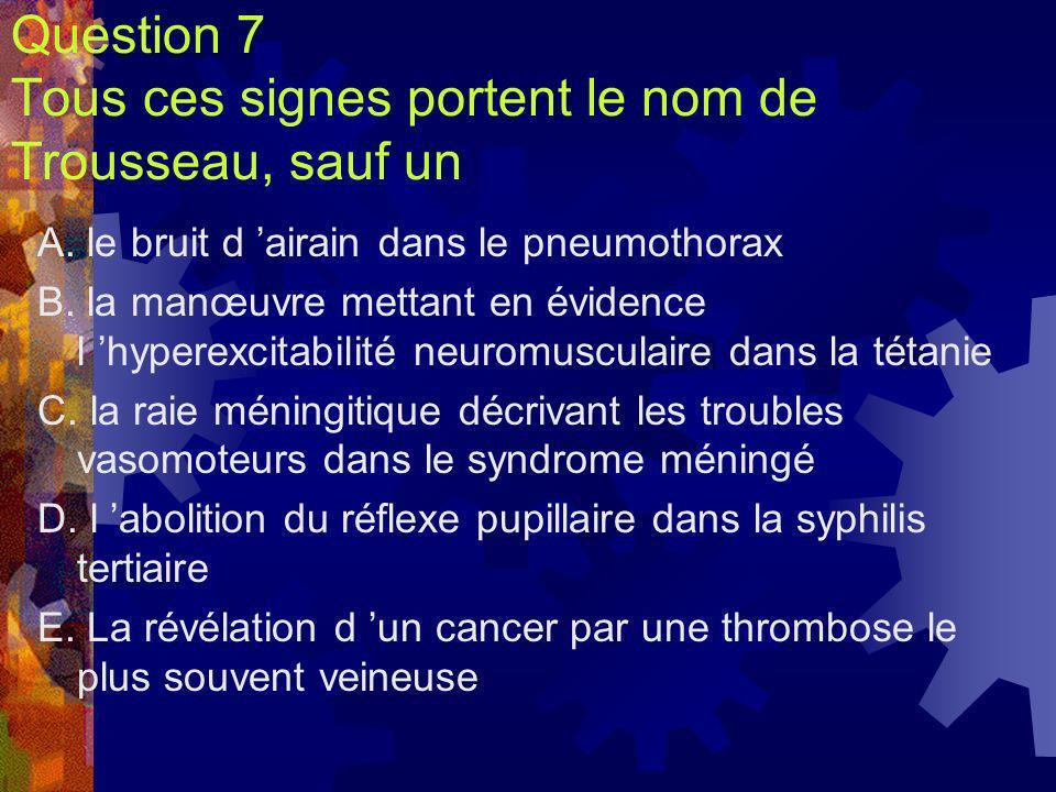 Question 7 Tous ces signes portent le nom de Trousseau, sauf un A. le bruit d airain dans le pneumothorax B. la manœuvre mettant en évidence l hyperex