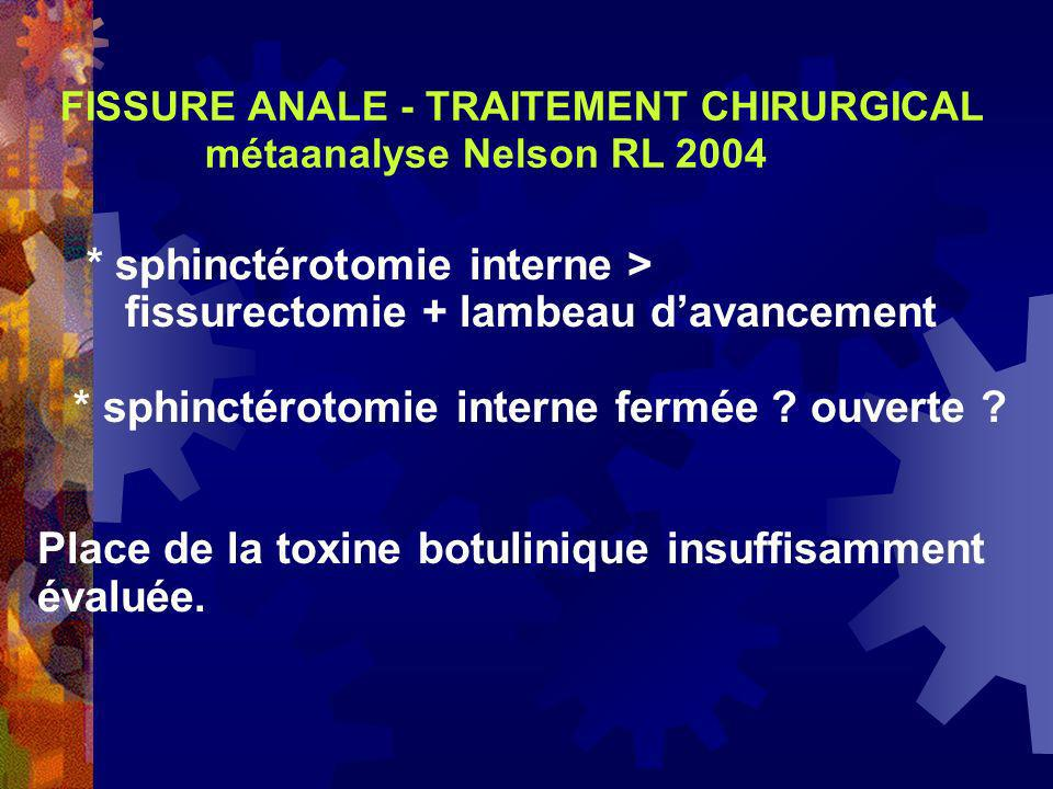 FISSURE ANALE - TRAITEMENT CHIRURGICAL métaanalyse Nelson RL 2004 * sphinctérotomie interne > fissurectomie + lambeau davancement * sphinctérotomie in