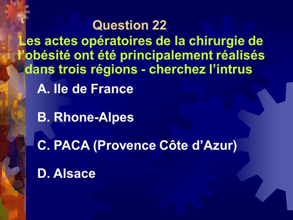 Question 22 Les actes opératoires de la chirurgie de lobésité ont été principalement réalisés dans trois régions - cherchez lintrus A. Ile de France B
