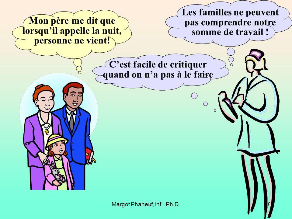 Margot Phaneuf, inf., Ph.D.105 Mon père me dit que lorsquil appelle la nuit, personne ne vient! Les familles ne peuvent pas comprendre notre somme de