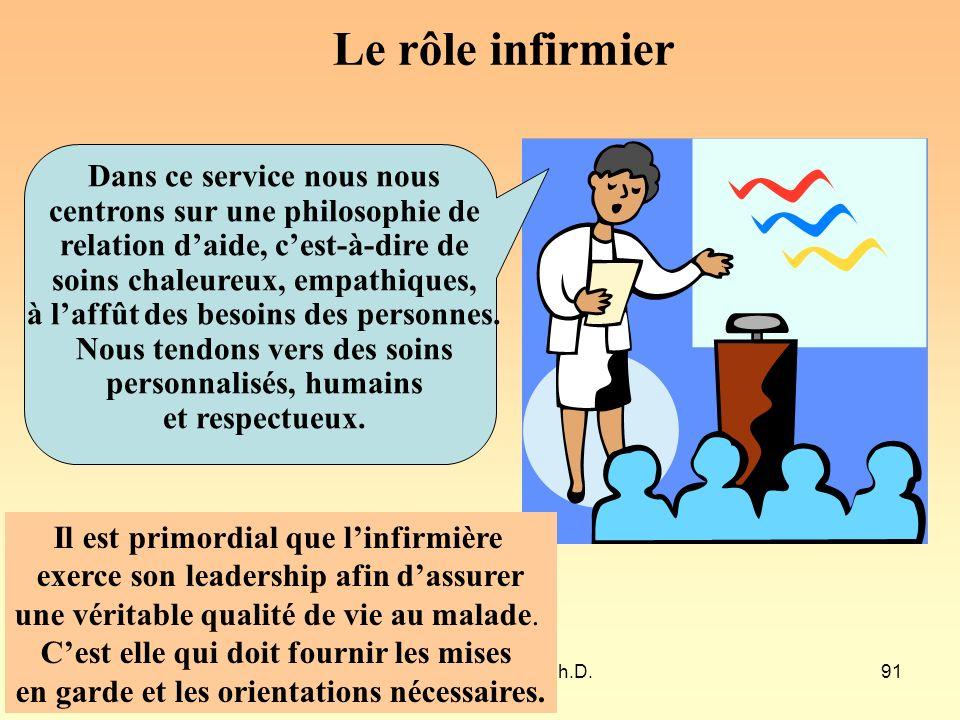 Margot Phaneuf, inf., Ph.D.91 Il est primordial que linfirmière exerce son leadership afin dassurer une véritable qualité de vie au malade. Cest elle