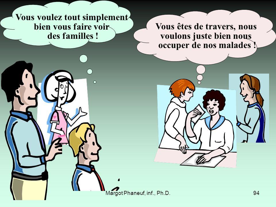 Margot Phaneuf, inf., Ph.D.94 Vous voulez tout simplement bien vous faire voir des familles ! Vous êtes de travers, nous voulons juste bien nous occup