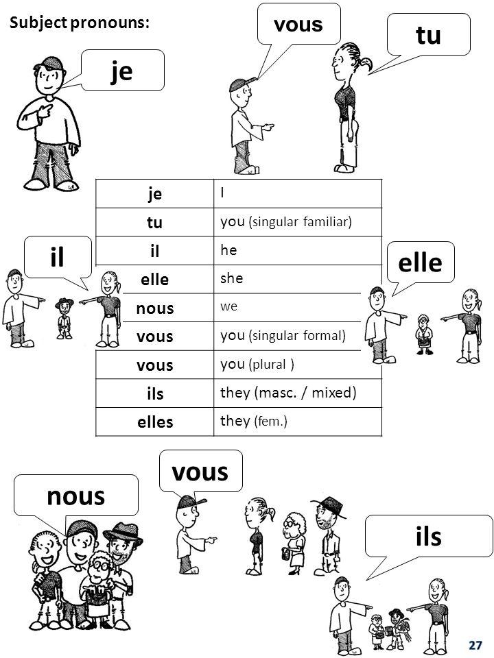 Subject pronouns: je I tu you (singular familiar) il he elle she nous we vous you (singular formal) vous you (plural ) ils they (masc. / mixed) elles