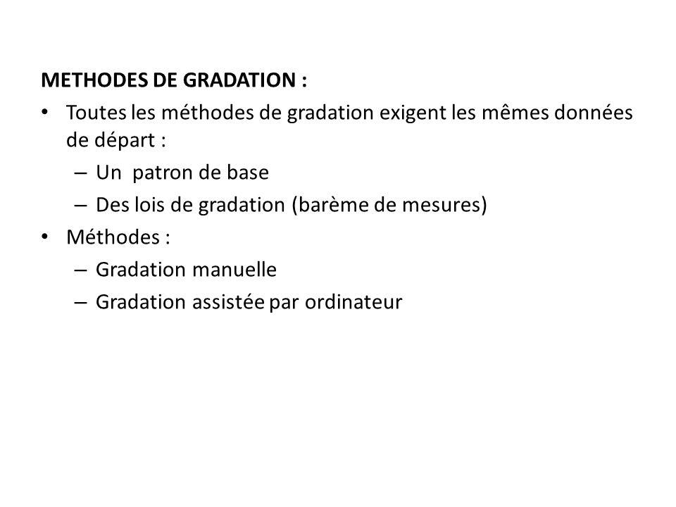 METHODES DE GRADATION : Toutes les méthodes de gradation exigent les mêmes données de départ : – Un patron de base – Des lois de gradation (barème de