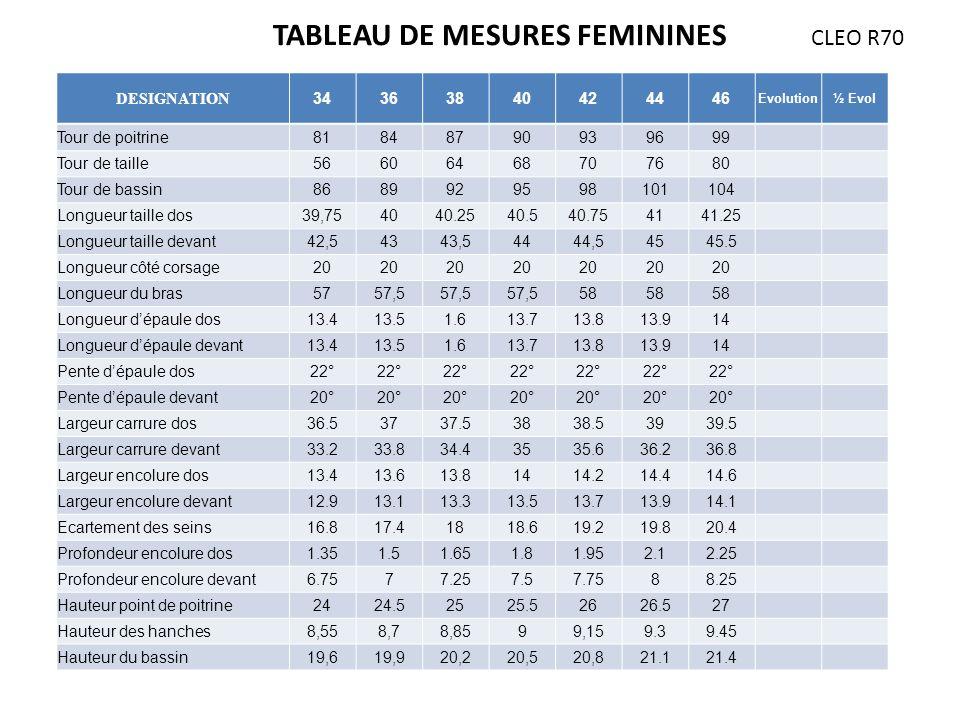 TABLEAU DE MESURES FEMININES CLEO R70 DESIGNATION 34363840424446 Evolution½ Evol Tour de poitrine81848790939699 Tour de taille56606468707680 Tour de b