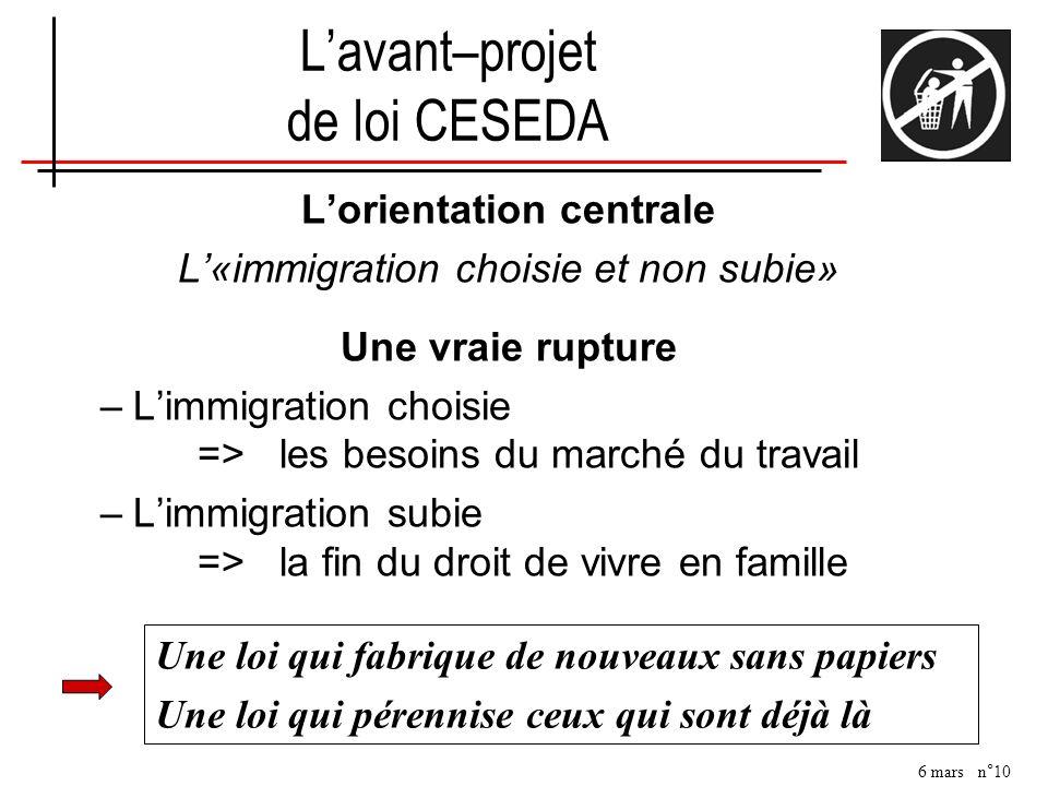 6 mars n°10 Lavant–projet de loi CESEDA Lorientation centrale L«immigration choisie et non subie» Une vraie rupture –Limmigration choisie => les besoi