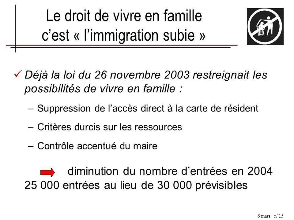 6 mars n°15 Le droit de vivre en famille cest « limmigration subie » Déjà la loi du 26 novembre 2003 restreignait les possibilités de vivre en famille