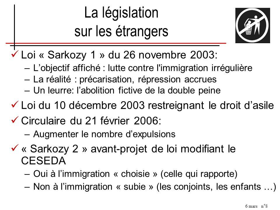 6 mars n°8 La législation sur les étrangers Loi « Sarkozy 1 » du 26 novembre 2003: –Lobjectif affiché : lutte contre l'immigration irrégulière –La réa