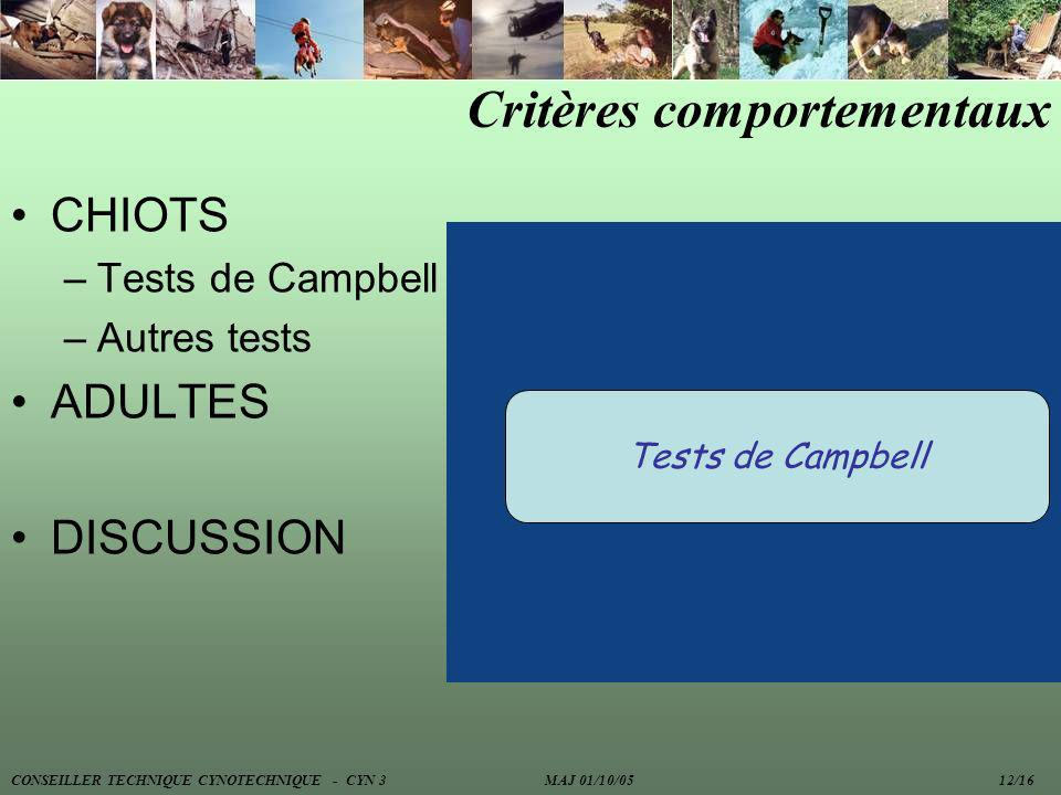Critères comportementaux CHIOTS –Tests de Campbell –Autres tests ADULTES DISCUSSION CONSEILLER TECHNIQUE CYNOTECHNIQUE - CYN 3 MAJ 01/10/05 12/16 Tests de Campbell