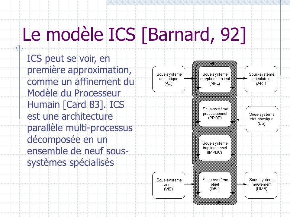 Le modèle ICS [Barnard, 92] ICS peut se voir, en première approximation, comme un affinement du Modèle du Processeur Humain [Card 83]. ICS est une arc