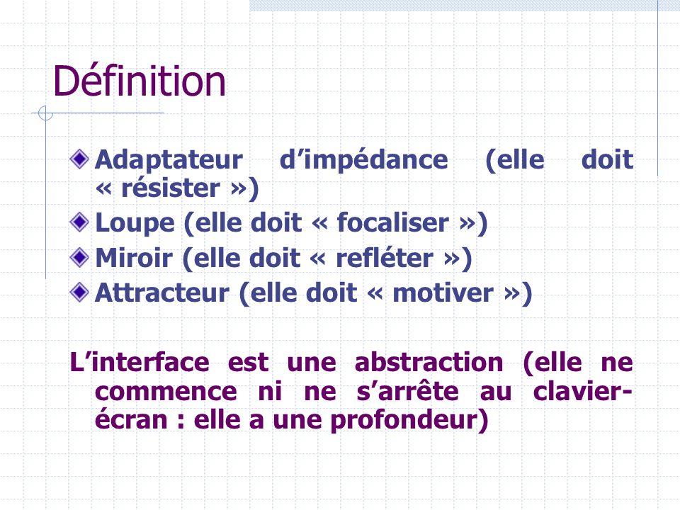Définition Adaptateur dimpédance (elle doit « résister ») Loupe (elle doit « focaliser ») Miroir (elle doit « refléter ») Attracteur (elle doit « moti