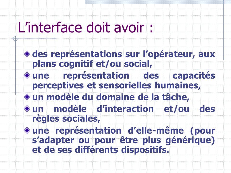 Linterface doit avoir : des représentations sur lopérateur, aux plans cognitif et/ou social, une représentation des capacités perceptives et sensoriel