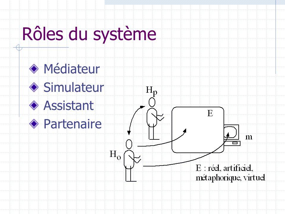 Rôles du système Médiateur Simulateur Assistant Partenaire