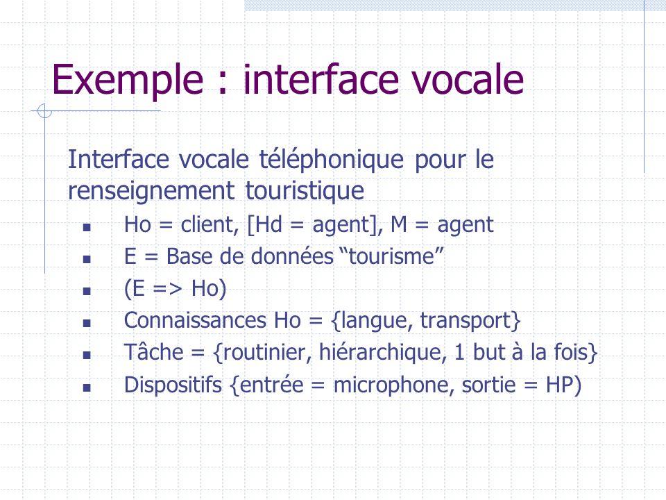 Exemple : interface vocale Interface vocale téléphonique pour le renseignement touristique Ho = client, [Hd = agent], M = agent E = Base de données to