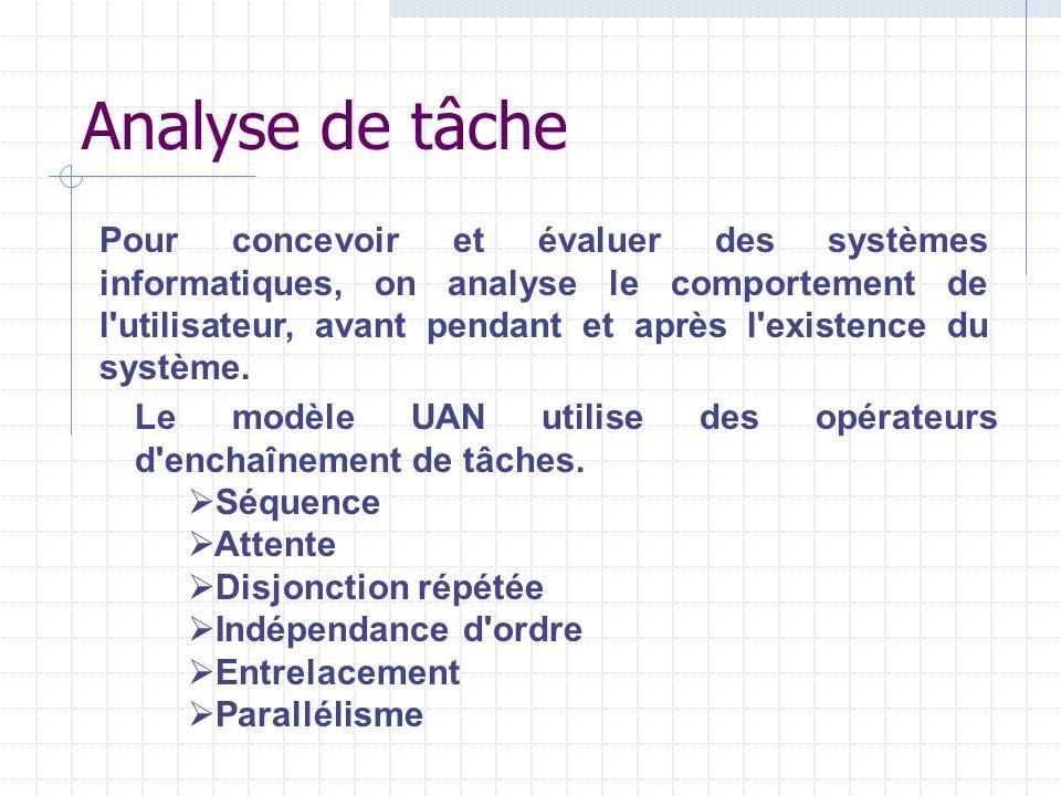 Analyse de tâche Pour concevoir et évaluer des systèmes informatiques, on analyse le comportement de l'utilisateur, avant pendant et après l'existence