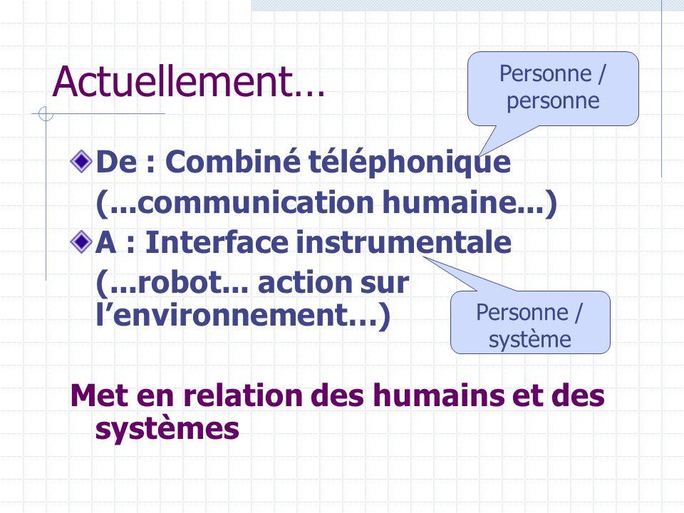 Actuellement… De : Combiné téléphonique (...communication humaine...) A : Interface instrumentale (...robot... action sur lenvironnement…) Met en rela